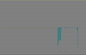 کتاب بانک سوالات EPT با پاسخ تشریحی ویرایش 1400